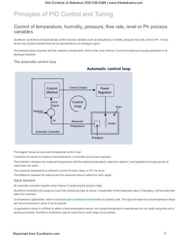 PrinciplesofPIDControlandTuning Controloftemperature,humidity,pressure,flowrate,levelorPhprocess variables ...