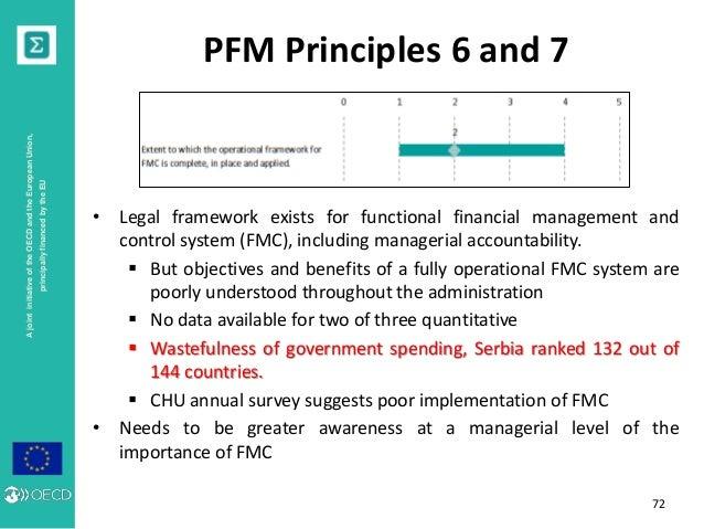 Two principles of providing administrative