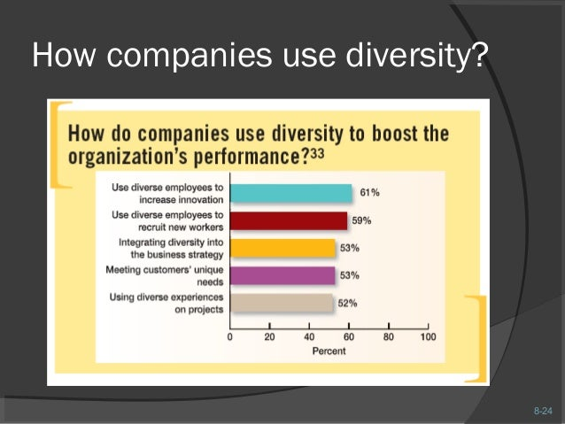 how a multicultural workforce might affect teamwork and communications in large companies Study analyzing how a multicultural workforce might affect teamwork and communications in large companies - essay example comments (0.