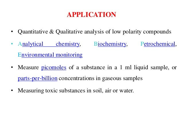 Principles And Application Of Chromatography
