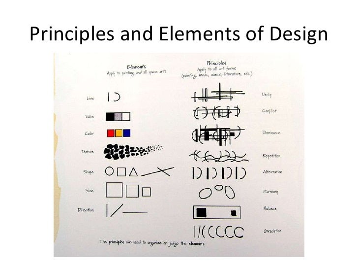 Principles And Elements Of Design chart by Jo Taylor from Watercolor …
