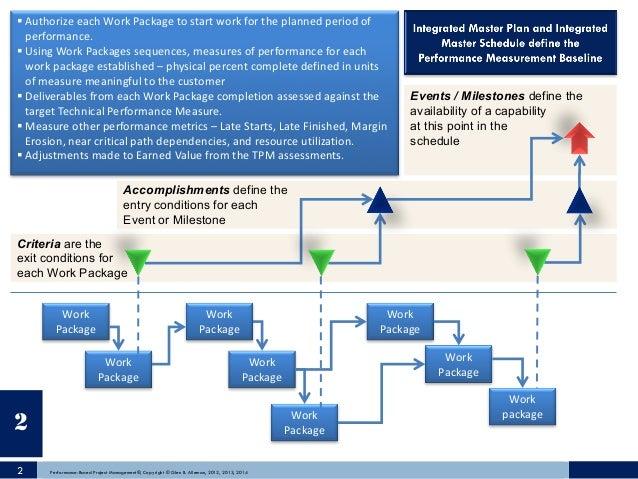 § AuthorizeeachWorkPackagetostartworkfortheplannedperiodof performance. § UsingWorkPackagessequences,measu...