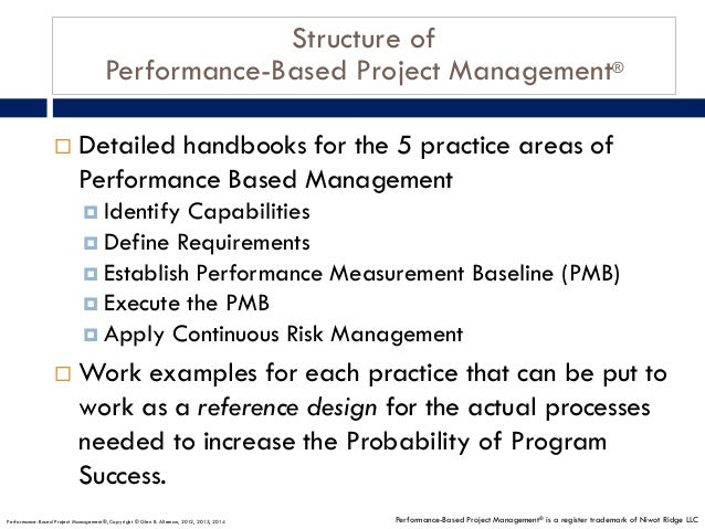 Principles and Practices of Performance-Based Project Management® Slide 3