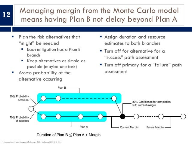 Managing margin from the Monte Carlo model means having Plan B not delay beyond Plan A 12 § Plan the risk alternatives tha...