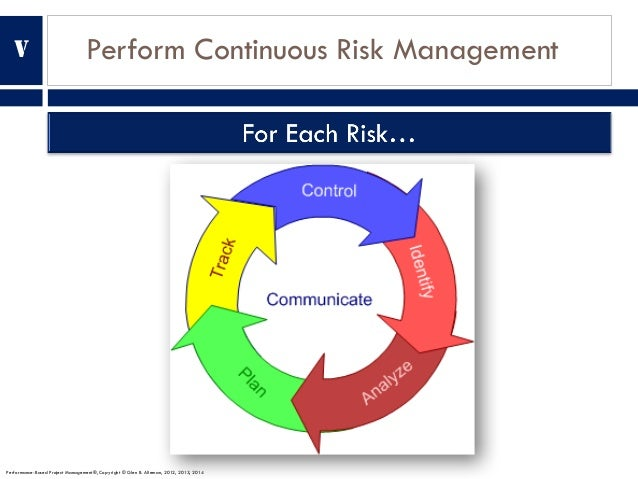 Perform Continuous Risk Management Performance-Based Project Management®, Copyright © Glen B. Alleman, 2012, 2013, 2014 V