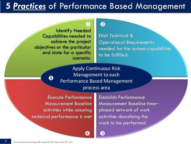 7 ApplyContinuousRisk Managementtoeach PerformanceBasedManagement processarea Identify Needed Capabilities neede...