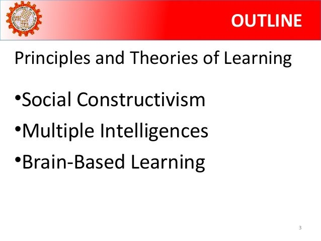 theories and principles of learning and Critically examine a range of theoretical approaches to learning and communication discuss how the learning and communication theories apply to your.