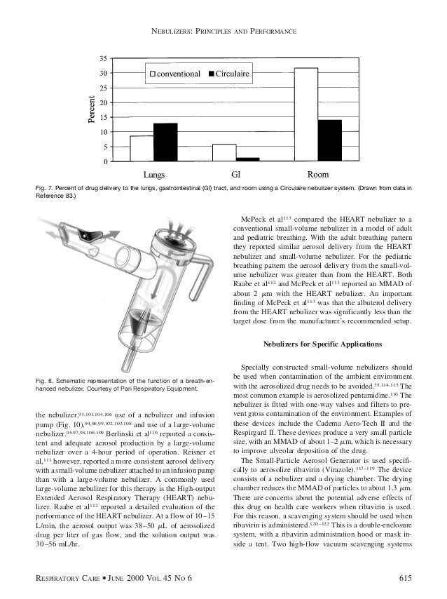 DIAGRAM] Block Diagram Ultrasonic Nebulizer FULL Version HD Quality on