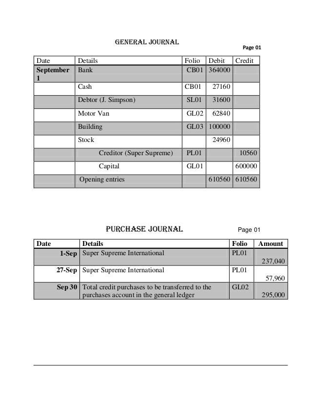 SALES JOURNAL Date Details Folio Amount 5-Sep J. Simpson SL01 57000 13-Sep B. Banton SL03 78,550 20-Sep N. Kidman SL02 104...