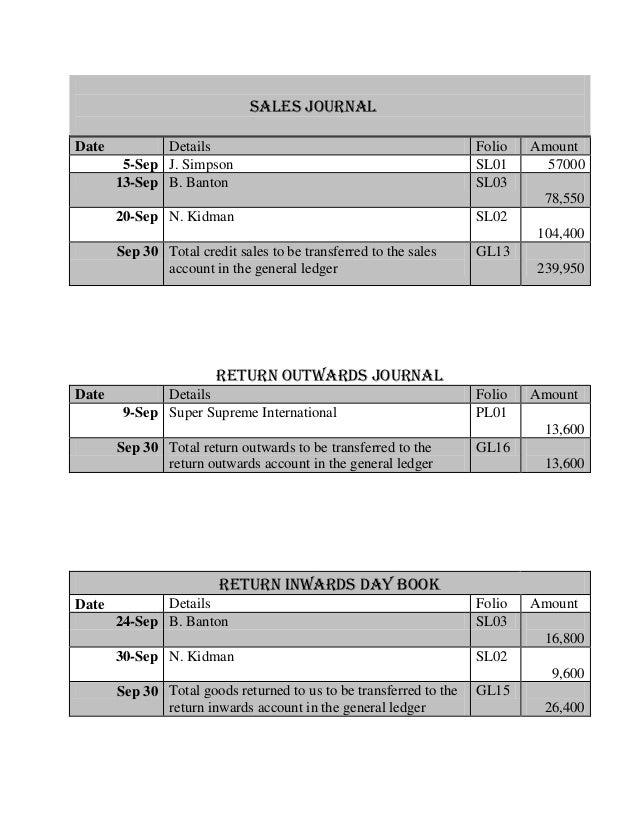 Cash Book Date Details Folio Discount Allowed Cash Bank Date Details Folio Discoun t Receive d Cash Bank Septembe r 1 Bala...