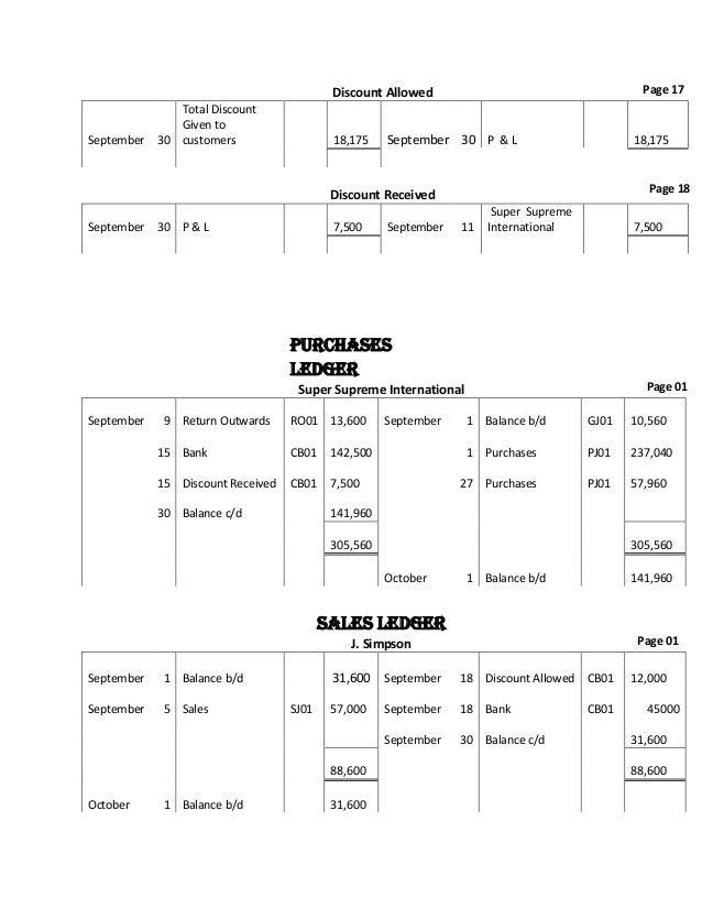Stock Valuation (A) Pants Date Received Issued Balance Quantit y Unit Price Amount Quantit y Unit Price Amoun t Quantit y ...
