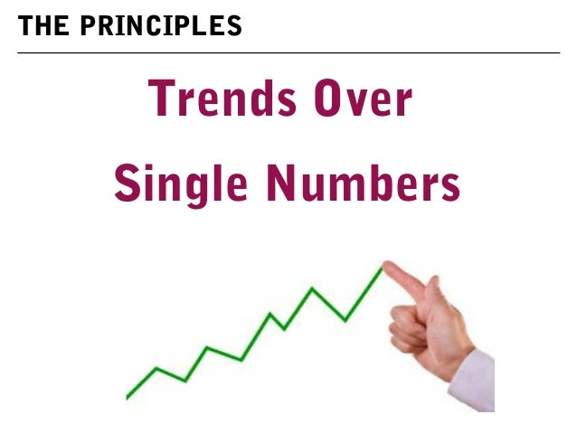 Trends Over Single Numbers THE PRINCIPLES