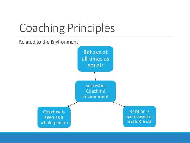principles of coaching essay The major goal of any sports coach is to maximise the potential of the individuals or performers this unit helps you learn the roles, skills and qualities of a successful sports coach and the knowledge and responsibilities of a sports coach are covered.