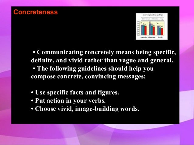 unit 10 principles of communication in Principles of communication in adult social care settings outcome 1 understand why communication in adult social care settings 11 identify different reasons why people communicate.