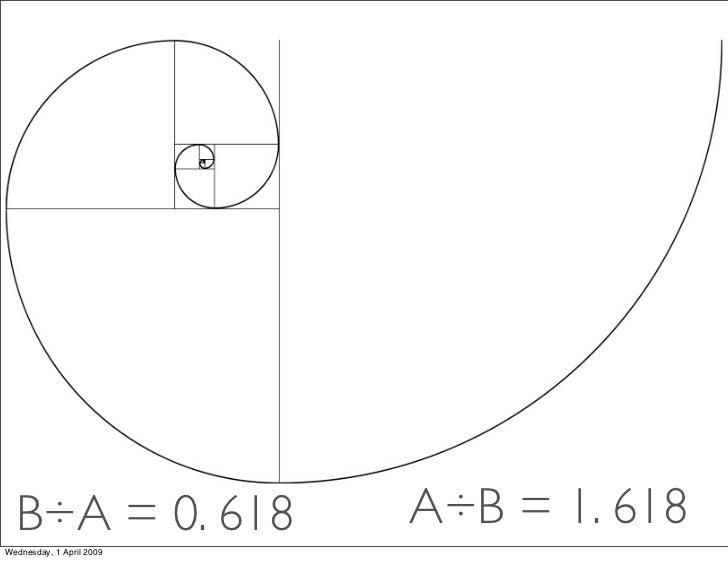A÷B = 1. 618   B÷A = 0. 618 Wednesday, 1 April 2009