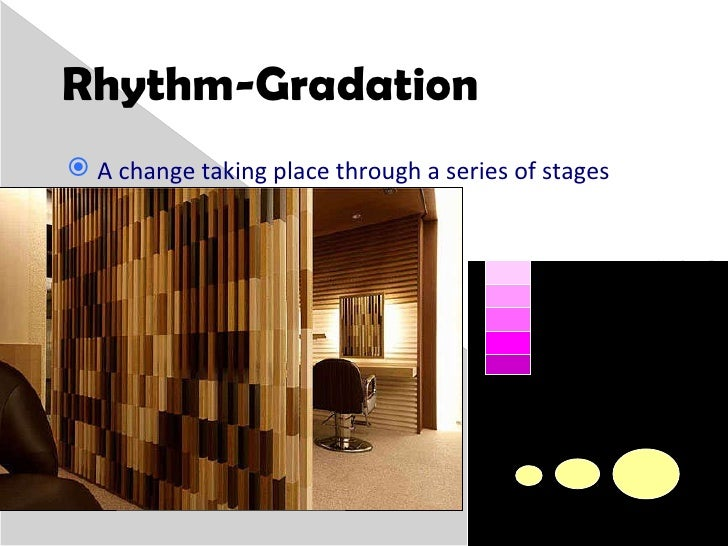 79 Gradation Interior Design Definition