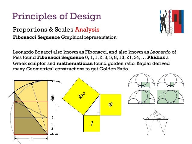 an analysis of the mathematics in construction and the principles of architecture Without symmetry and proportion there can be no principles in the design of any   vitruvius ad quadratum the sacred cut roman architecture summary   further, a geometric construction involving the square called the sacred cut also .