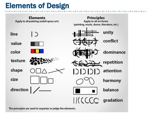 What Are The Elements Of Design : Principles of design