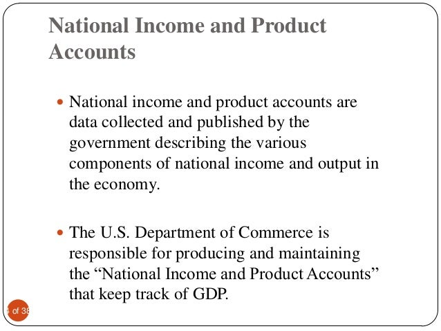 economics and national income Us national income formulas that include gdp, ndp, ni, pi, gnp learn with flashcards, games, and more — for free.