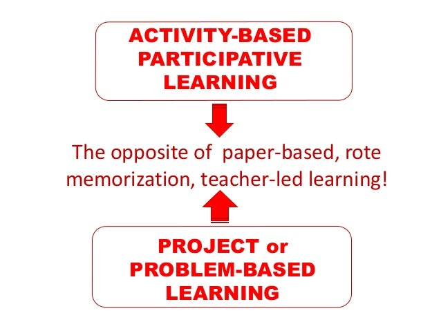 Activity based working principles