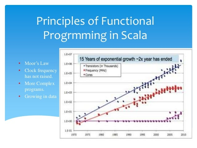 Principles of Functional Progrmming in Scala • Moor's Law • Clock frequency has not raised. • More Complex programs. • Gro...