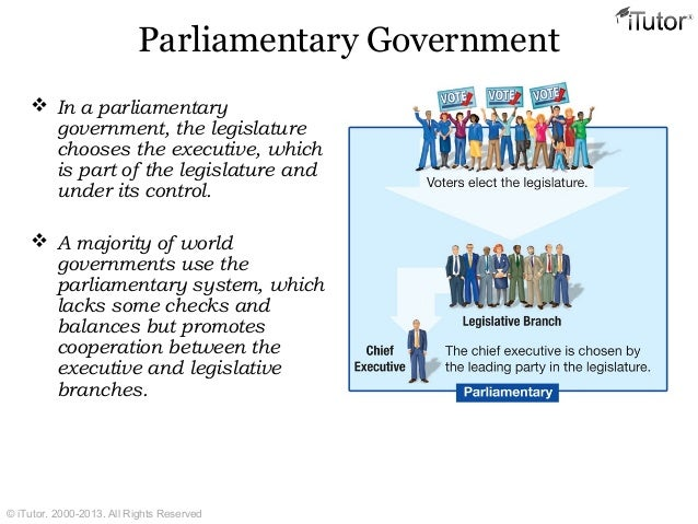 presidential and parliamentary systems essays A parliamentary system is a system of democratic governance of a state where  the executive  the parliamentary system can be contrasted with a presidential  system which operates under a stricter separation of powers, whereby the  executive.