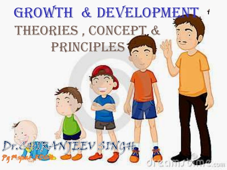 GROWTH & DEVELOPMENT   1                       1Theories , Concept &    principles