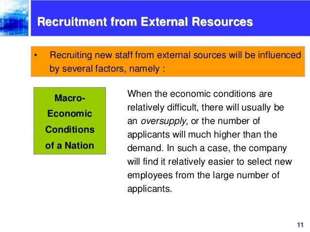 Principles of hr management ppt slides
