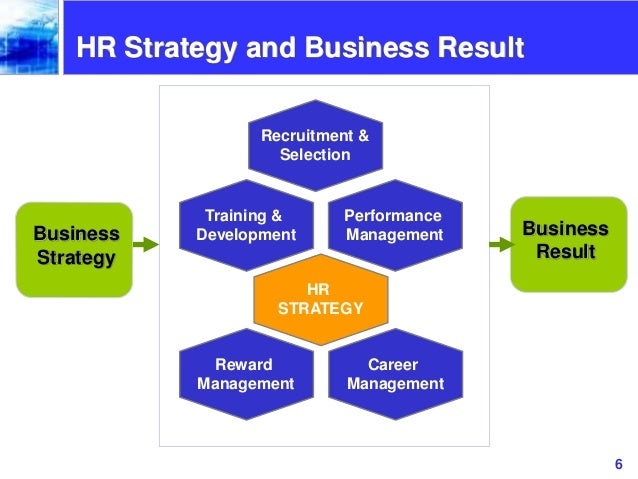 hrm and business performance International journal of business and management june, 2009 67 influencing business performance therefore, it is replicated with references to the hrm practices related research in.