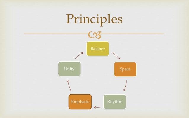 Principles Balance Space RhythmEmphasis Unity ...