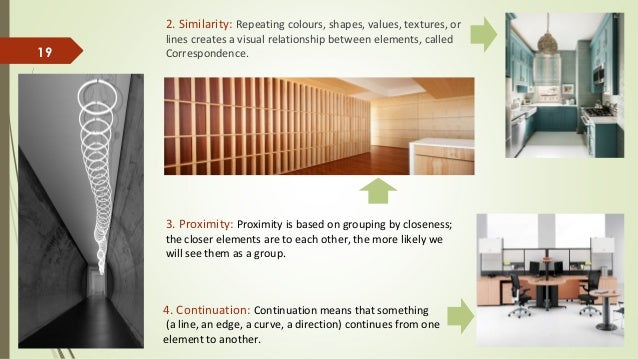 Principles Of Interior Designing