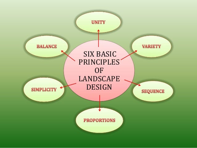 Principles of landscape - Garden design basics ...