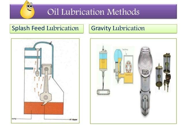 Principles Of Lubrication New