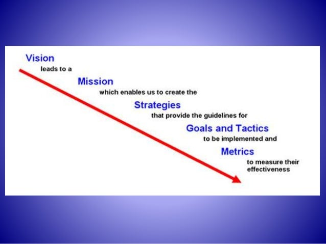 The Planning Process • Set Goal – A pharmaceutical company set a goal for itself to venture into the obesity drug market s...