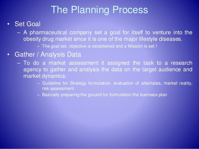Principles of management   planning