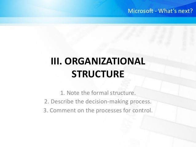 principles of management microsoft Staying power: six enduring principles for managing strategy and innovation in  an uncertain world (lessons from microsoft, apple, intel, google,  (clarendon.