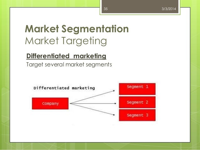 compare and contrast undifferentiated differentiated concentrated and micromarketing targeting strat Compare and contrast undifferentiated   concentrated, and differentiated targeting strategies segmentation refers to the process of dividing the market of consumers into groups based on one or more shared internal or external characteristics after the segmentation process is complete, the next step is targeting, which involves the tourism.
