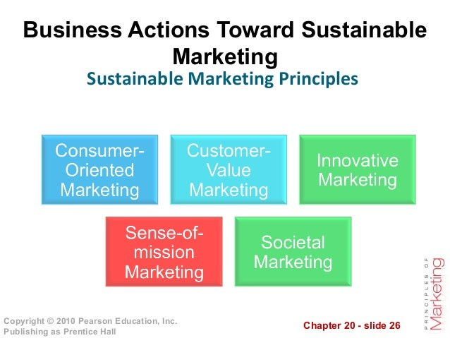 principles of marketing discussion boards 123 discussion questions and activities discussion questions explain this is a derivative of principles of marketing by a publisher who has requested that.