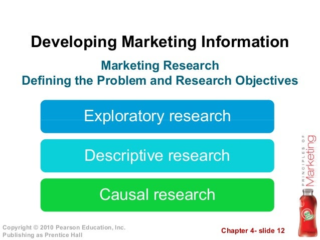 the principles of marketing research A practical guide to market research by paul hague preface i was fortunate to find market research it is the only work i have ever done and it has kept me.
