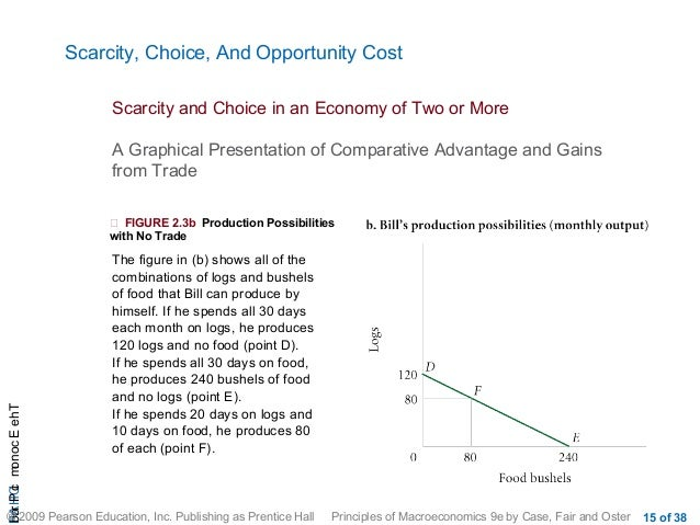 Principles of microeconomics of two or more 15 fandeluxe Images