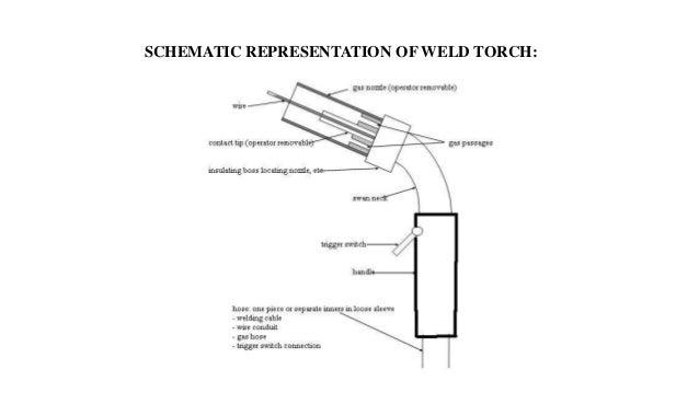 Mig Welder Gun Diagram Data Wiring Diagrams