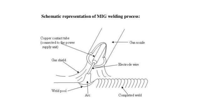 Mig Welding Gun Diagram
