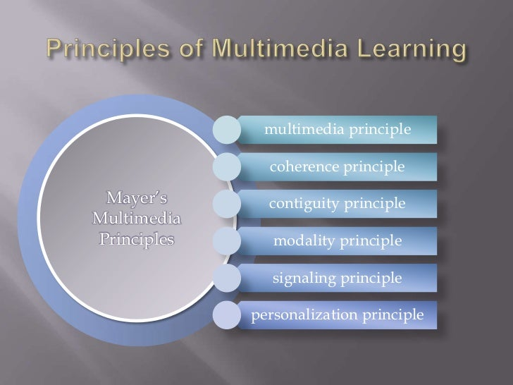 multimedia principlePowerPoint has new        coherence principlelayouts that give you      Mayer's    more ways to       ...