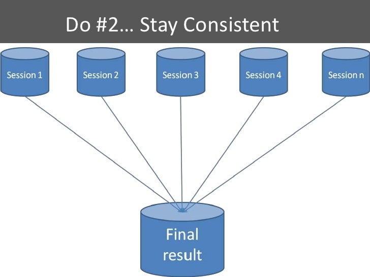 Do #2… Stay Consistent