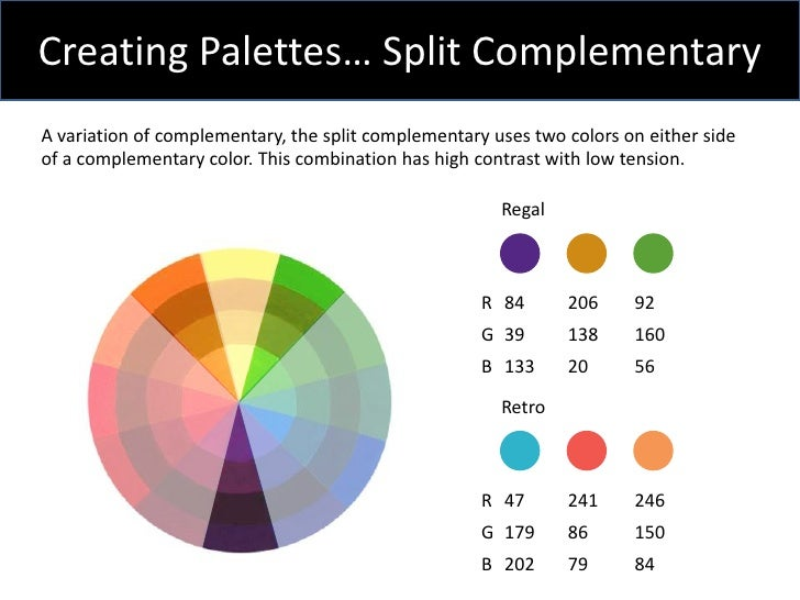 Principles Of Power Point Design The Ways Color