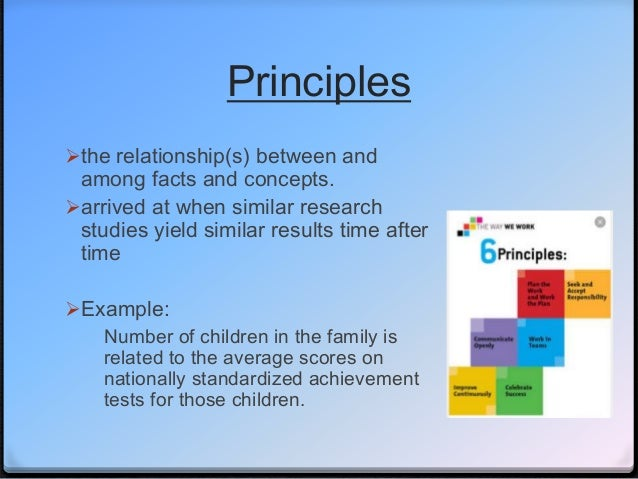 principles of teaching 1 the relationship Principles of counselling handout  some forms of counseling include the teaching of social skills, effective  counseling relationship would be very confidential .