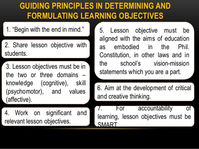 principles of teaching 1 notes Principles of management v10 is a high quality yet affordable digital and print textbook teaching the principles of management powerpoint lecture notes.