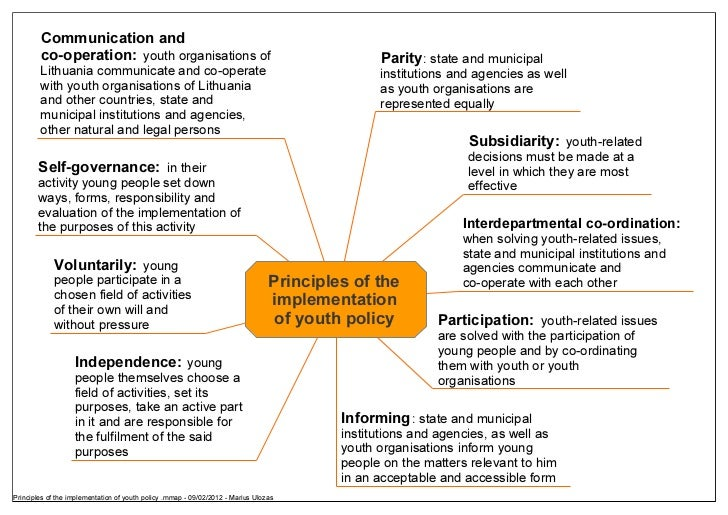 Communication and        co-operation: youth organisations of                                                    Parity : ...