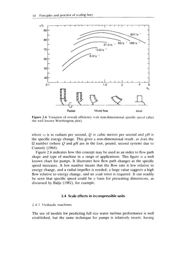 principles of turbomachinery rh slideshare net Integrated Turbomachinery Montebello CA Turbomachinery Rocket Cutaway
