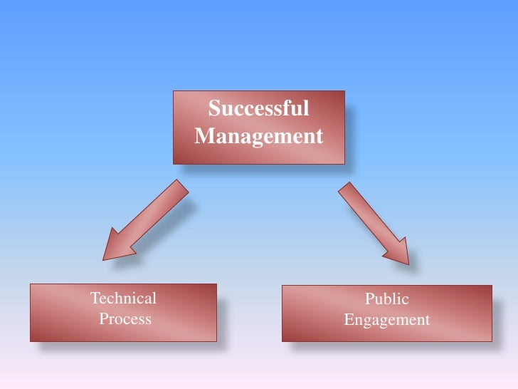 principles of management assignments Scdl assignments with answers  assignment scdl search this site solved scdl assignments (home)  principles and practices of management .